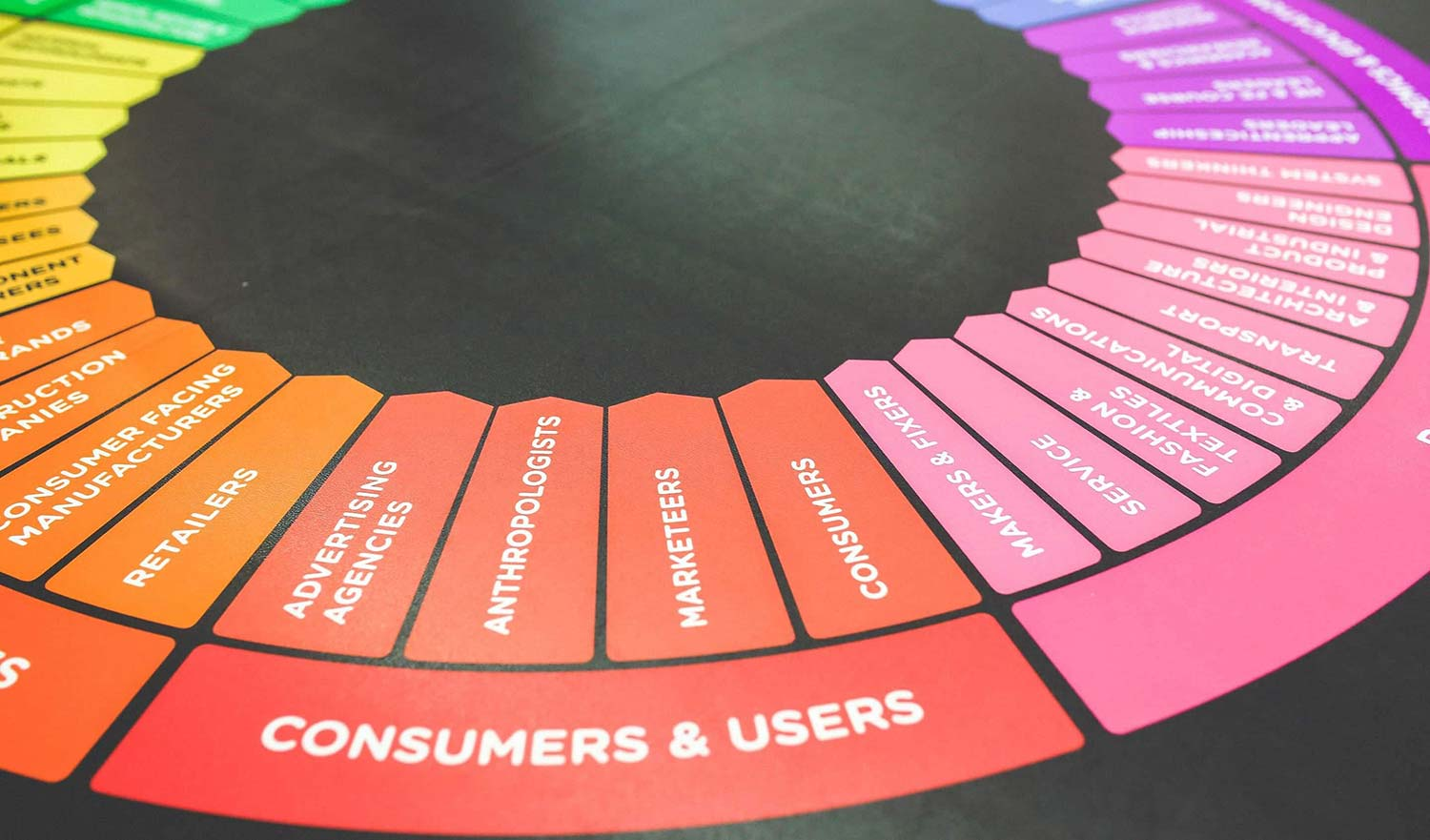 User persona tool for software marketers