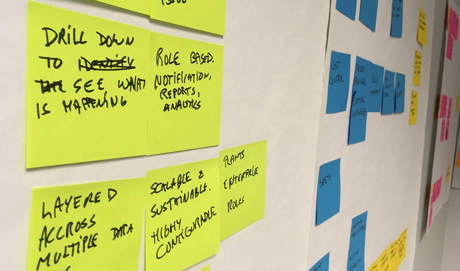 Customer Journey Map with post-its